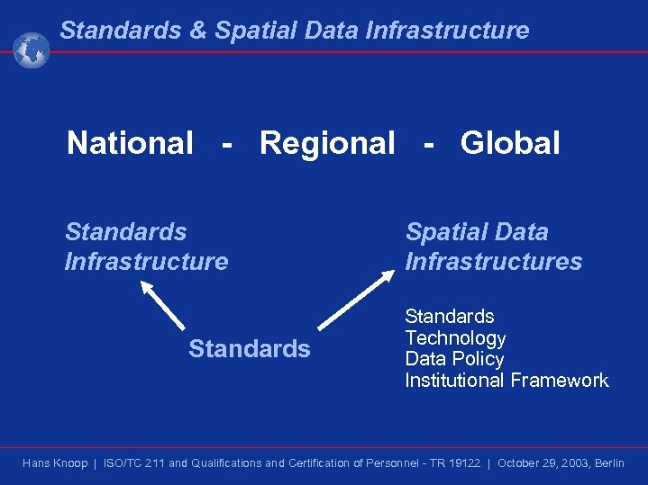 Standards & Spatial Data Infrastructure National - Regional - Global Standards Infrastructure Standards Spatial