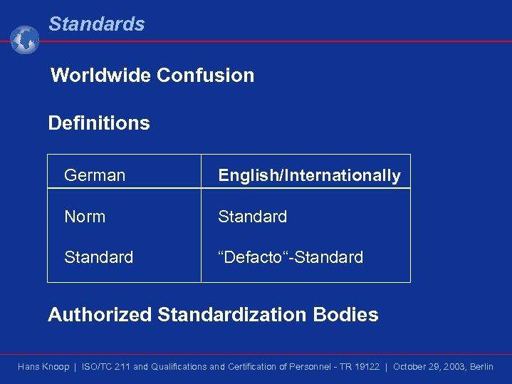"Standards Worldwide Confusion Definitions German English/Internationally Norm Standard ""Defacto""-Standard Authorized Standardization Bodies Hans Knoop"