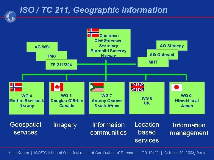 ISO / TC 211, Geographic information AG WSI TMG Chairman Olaf Østensen Secretary Bjørnhild