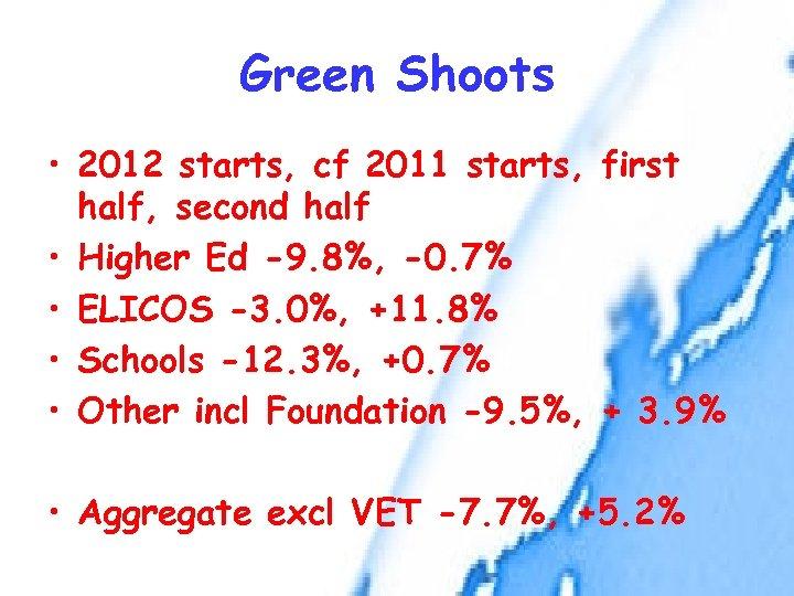Green Shoots • 2012 starts, cf 2011 starts, first half, second half • Higher