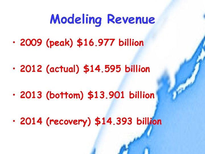 Modeling Revenue • 2009 (peak) $16. 977 billion • 2012 (actual) $14. 595 billion