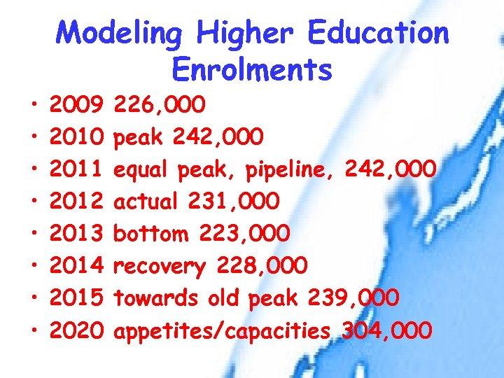 • • Modeling Higher Education Enrolments 2009 2010 2011 2012 2013 2014 2015