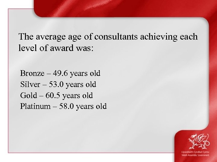 The average of consultants achieving each level of award was: Bronze – 49. 6