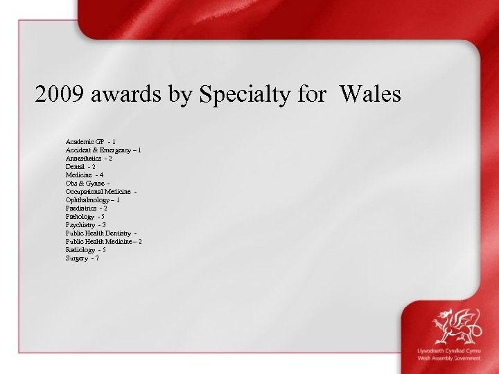 2009 awards by Specialty for Wales Academic GP - 1 Accident & Emergency –