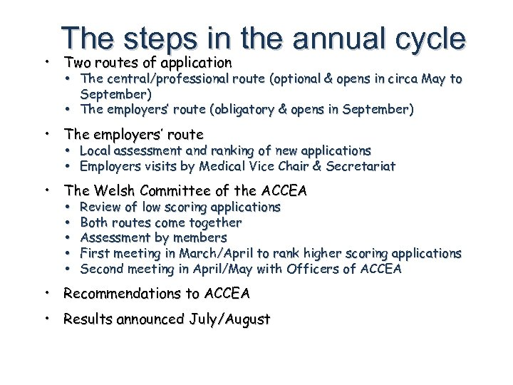 The steps in the annual cycle • Two routes of application • The central/professional