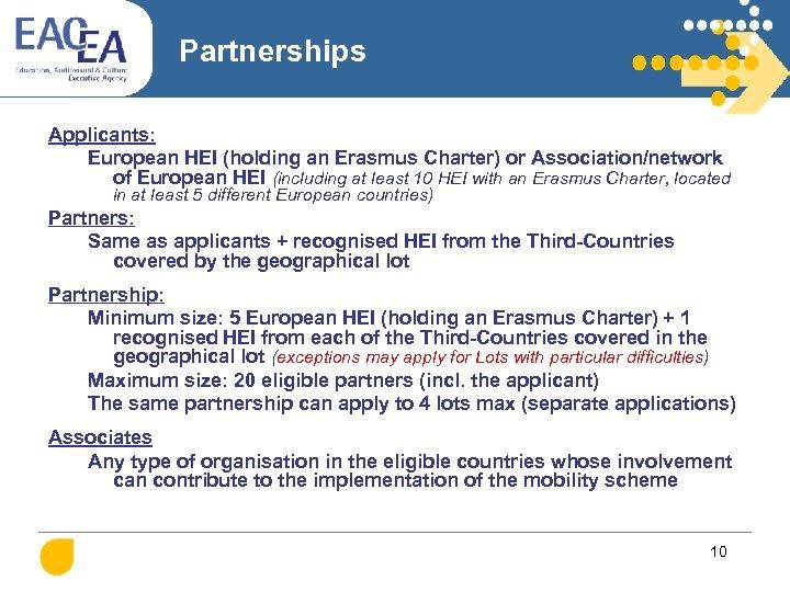 Partnerships Applicants: European HEI (holding an Erasmus Charter) or Association/network of European HEI (including