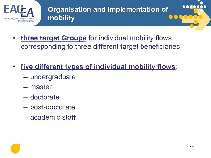 Organisation and implementation of mobility • three target Groups for individual mobility flows corresponding