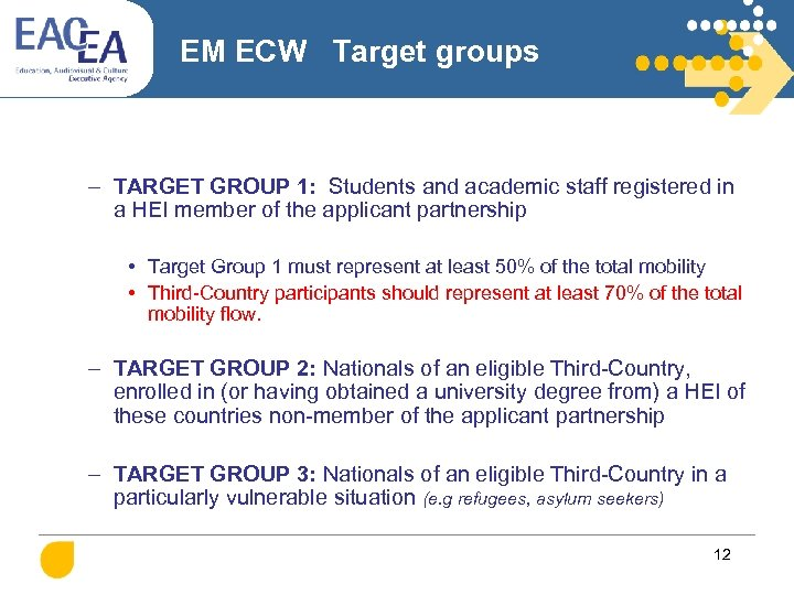 EM ECW Target groups – TARGET GROUP 1: Students and academic staff registered in