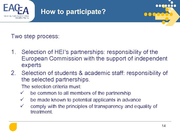 How to participate? Two step process: 1. Selection of HEI's partnerships: responsibility of the