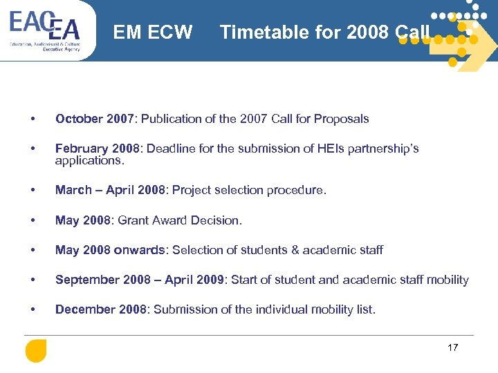 EM ECW Timetable for 2008 Call • October 2007: Publication of the 2007 Call