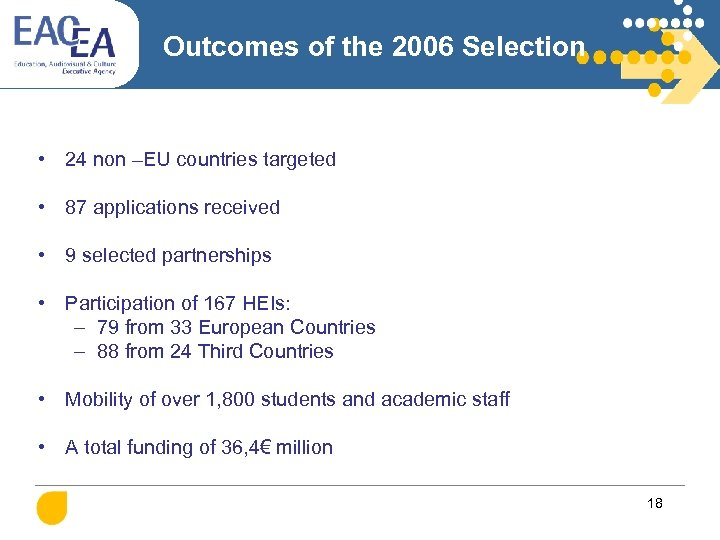 Outcomes of the 2006 Selection • 24 non –EU countries targeted • 87 applications