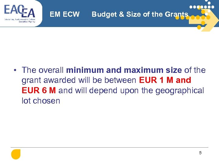 EM ECW Budget & Size of the Grants • The overall minimum and maximum