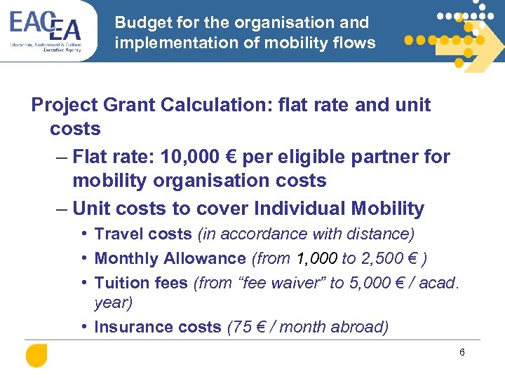 Budget for the organisation and implementation of mobility flows Project Grant Calculation: flat rate