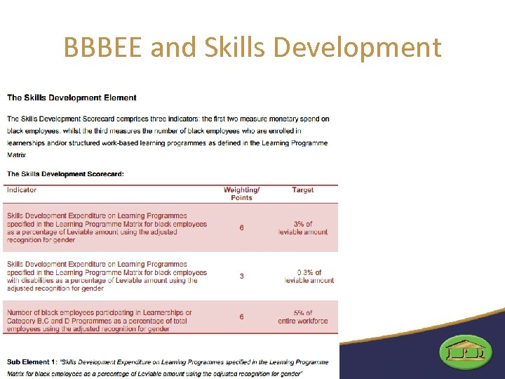 BBBEE and Skills Development