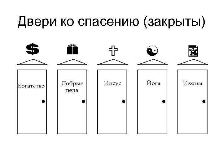 Двери ко спасению (закрыты)