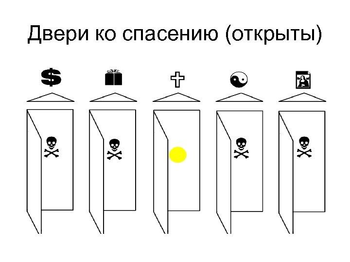 Двери ко спасению (открыты)