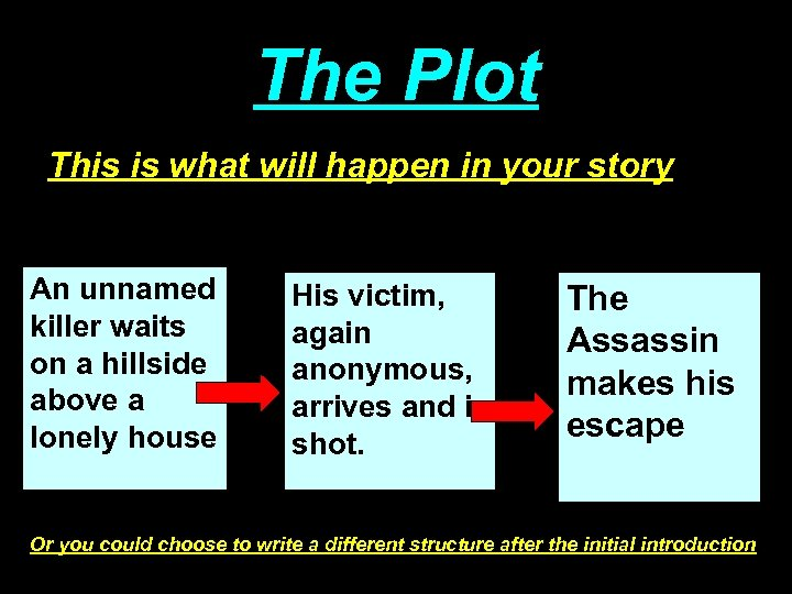 The Plot This is what will happen in your story An unnamed killer waits