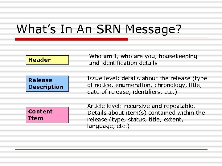 What's In An SRN Message? Header Who am I, who are you, housekeeping and