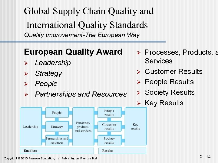 Global Supply Chain Quality and International Quality Standards Quality Improvement-The European Way European Quality