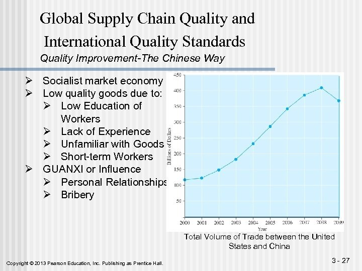 Global Supply Chain Quality and International Quality Standards Quality Improvement-The Chinese Way Ø Socialist