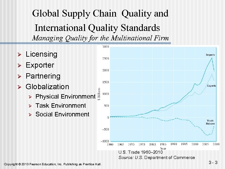 Global Supply Chain Quality and International Quality Standards Managing Quality for the Multinational Firm