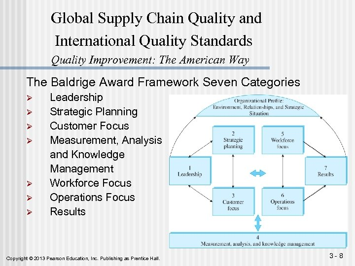 Global Supply Chain Quality and International Quality Standards Quality Improvement: The American Way The
