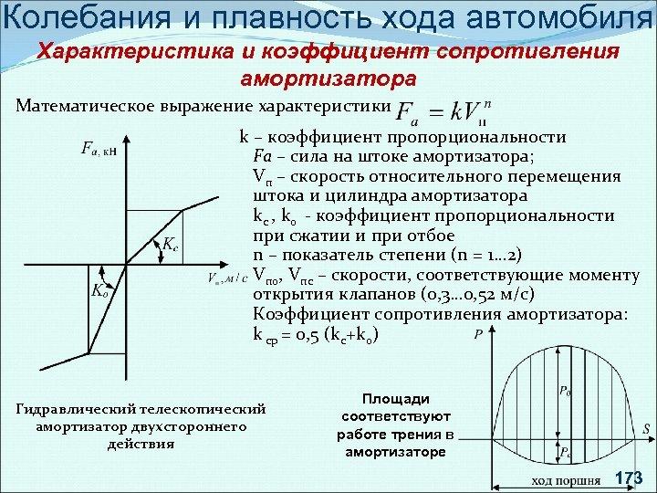 Колебания и плавность хода автомобиля Характеристика и коэффициент сопротивления амортизатора Математическое выражение характеристики k