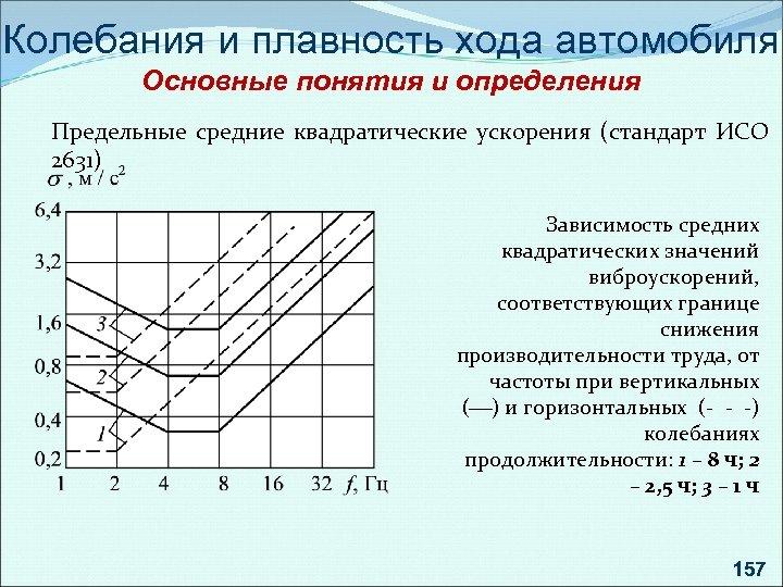 Колебания и плавность хода автомобиля Основные понятия и определения Предельные средние квадратические ускорения (стандарт