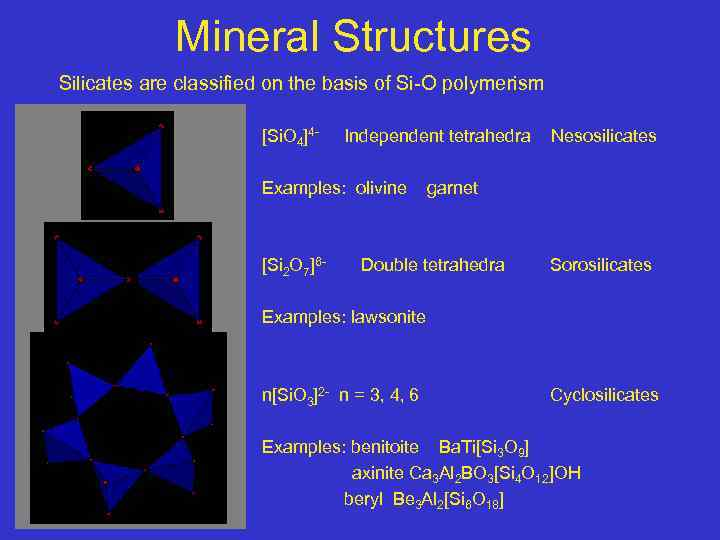 Mineral Structures Silicates are classified on the basis of Si-O polymerism [Si. O 4]4