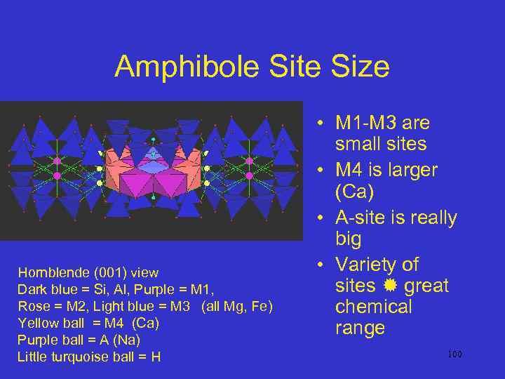 Amphibole Site Size Hornblende (001) view Dark blue = Si, Al, Purple = M