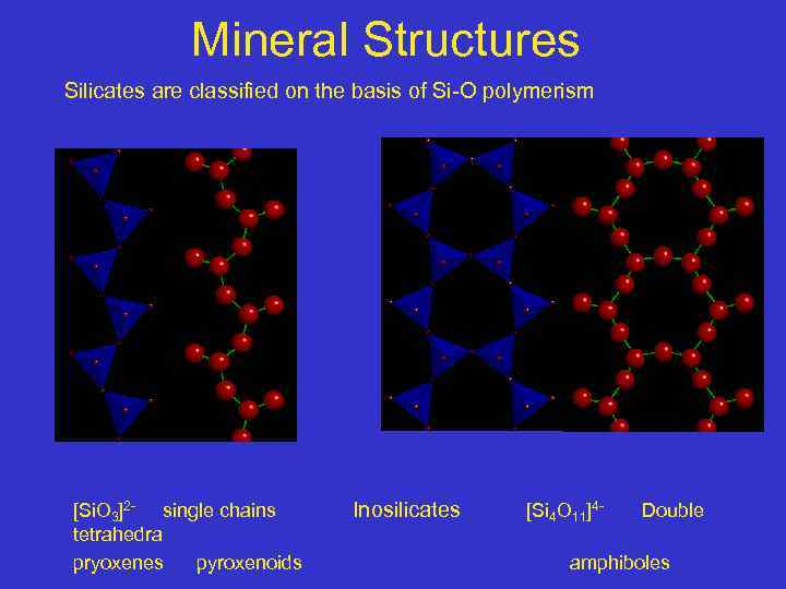 Mineral Structures Silicates are classified on the basis of Si-O polymerism [Si. O 3]2