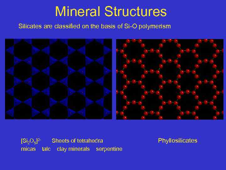 Mineral Structures Silicates are classified on the basis of Si-O polymerism [Si 2 O