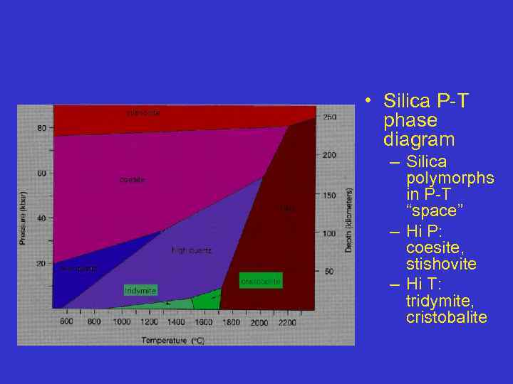 """• Silica P-T phase diagram – Silica polymorphs in P-T """"space"""" – Hi"""
