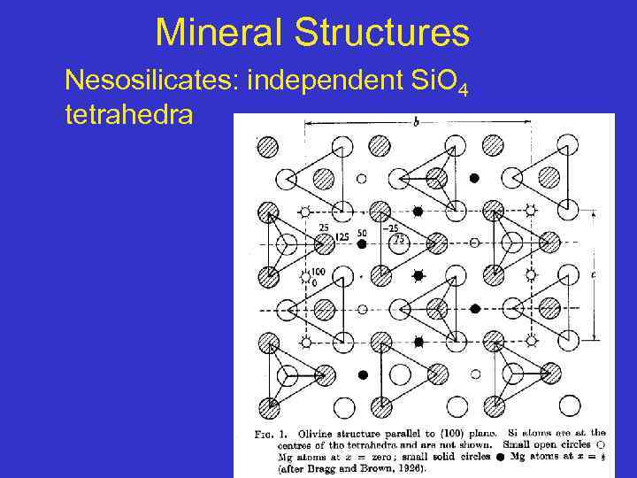 Mineral Structures Nesosilicates: independent Si. O 4 tetrahedra