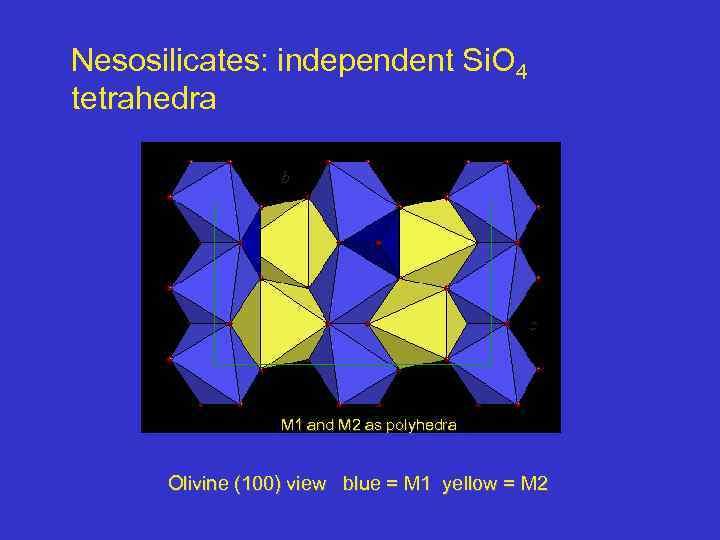 Nesosilicates: independent Si. O 4 tetrahedra b c M 1 and M 2 as