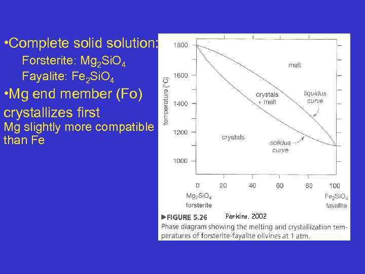 • Complete solid solution: Forsterite: Mg 2 Si. O 4 Fayalite: Fe 2