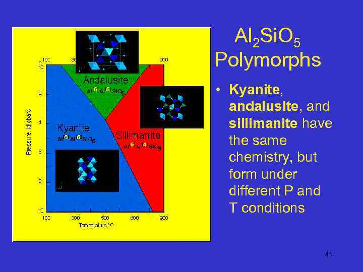 Al 2 Si. O 5 Polymorphs • Kyanite, andalusite, and sillimanite have the same