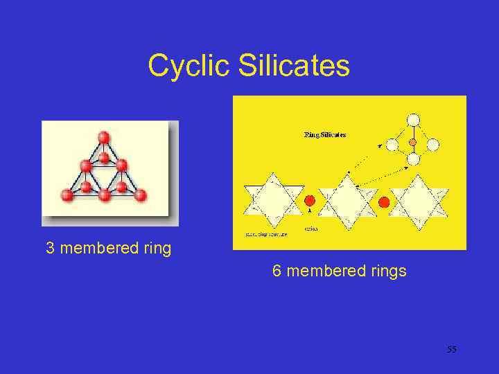 Cyclic Silicates 3 membered ring 6 membered rings 55