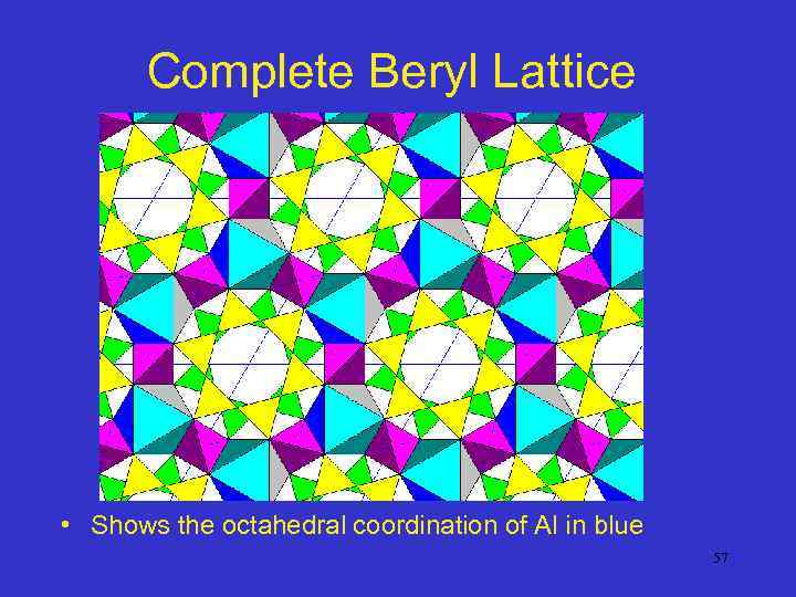 Complete Beryl Lattice • Shows the octahedral coordination of Al in blue 57