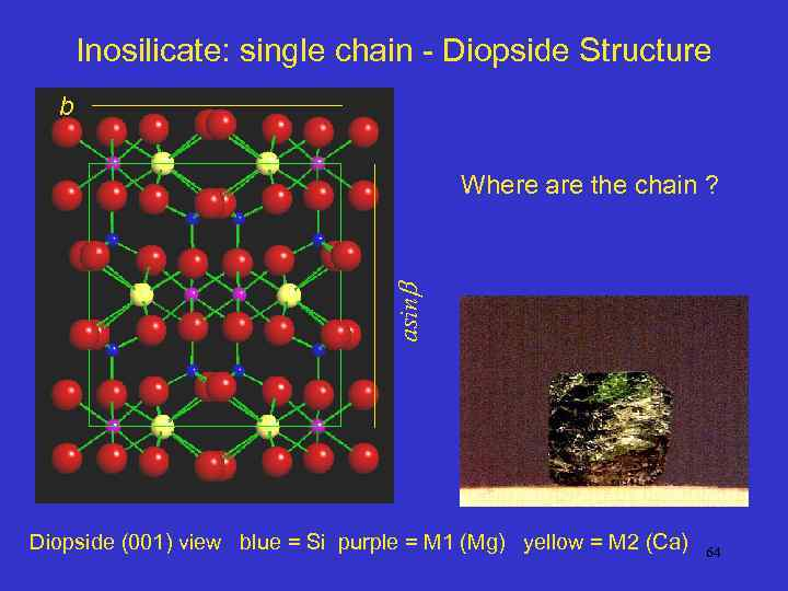 Inosilicate: single chain - Diopside Structure b asin Where are the chain ? Diopside