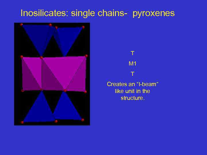 """Inosilicates: single chains- pyroxenes T M 1 T Creates an """"I-beam"""" like unit in"""