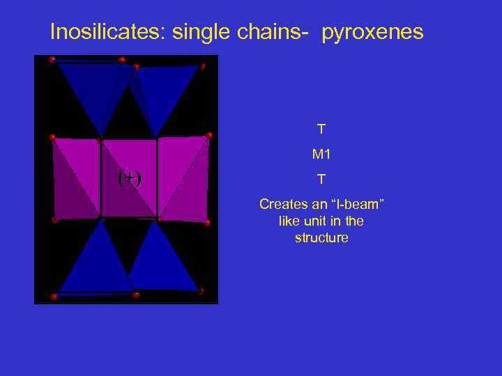 "Inosilicates: single chains- pyroxenes T M 1 (+) T Creates an ""I-beam"" like unit"