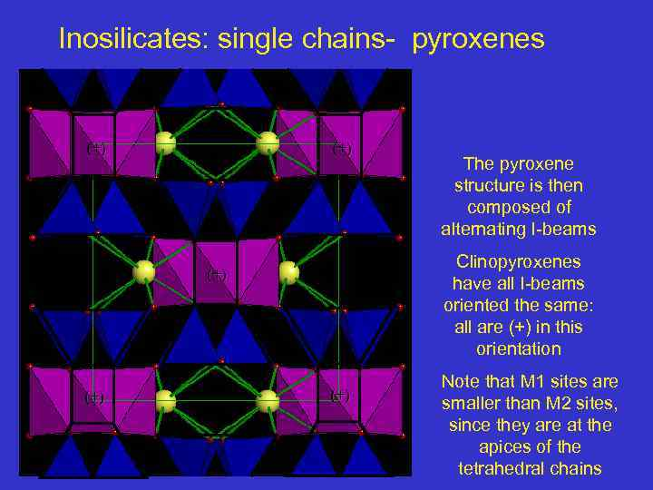 Inosilicates: single chains- pyroxenes (+) Clinopyroxenes have all I-beams oriented the same: all are