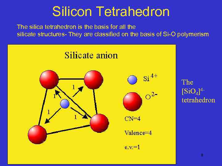 Silicon Tetrahedron The silica tetrahedron is the basis for all the silicate structures- They