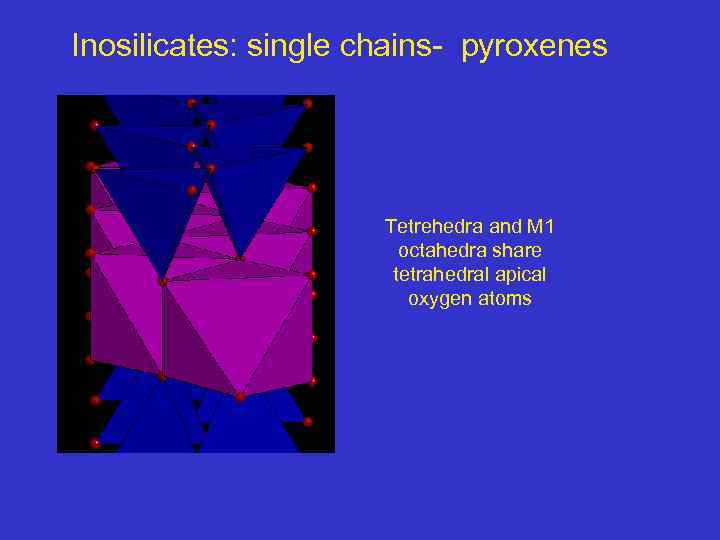 Inosilicates: single chains- pyroxenes Tetrehedra and M 1 octahedra share tetrahedral apical oxygen atoms