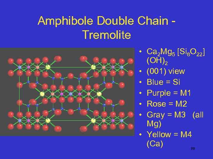 Amphibole Double Chain Tremolite • Ca 2 Mg 5 [Si 8 O 22] (OH)2