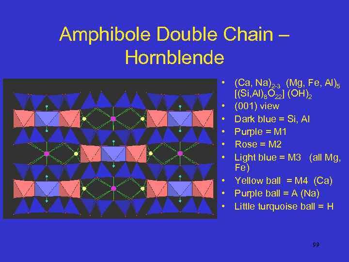 Amphibole Double Chain – Hornblende • (Ca, Na)2 -3 (Mg, Fe, Al)5 [(Si, Al)8