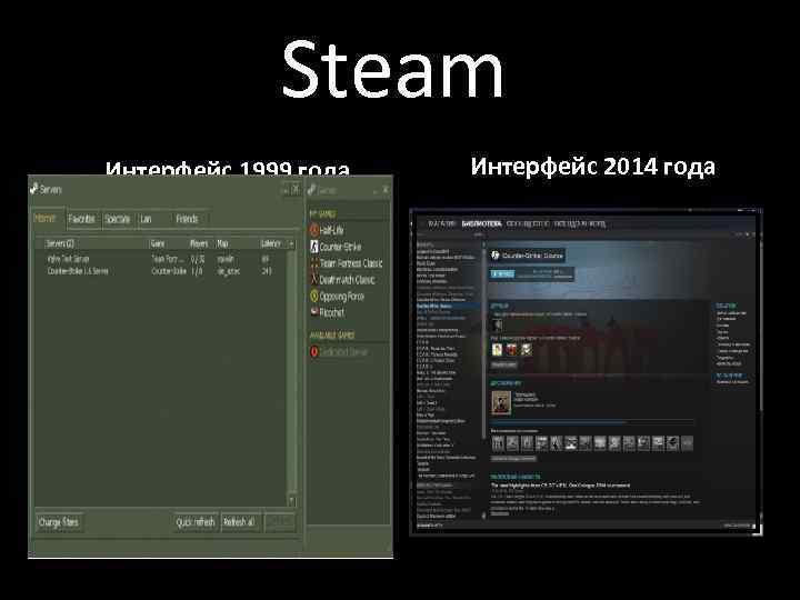 Steam Интерфейс 1999 года Интерфейс 2014 года