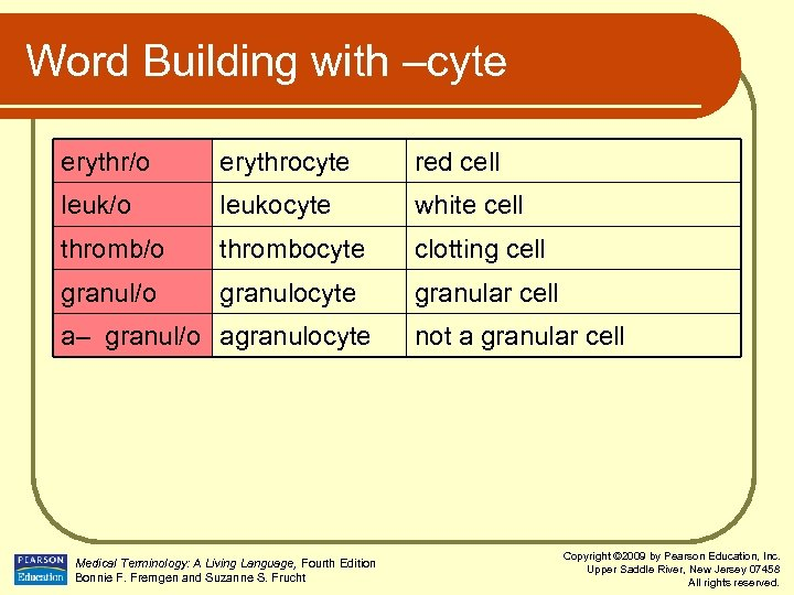 Word Building with –cyte erythr/o erythrocyte red cell leuk/o leukocyte white cell thromb/o thrombocyte