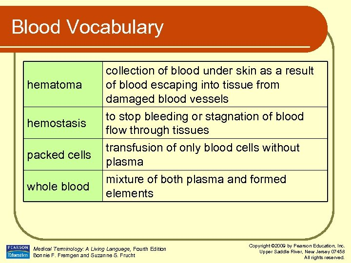 Blood Vocabulary hematoma hemostasis packed cells whole blood collection of blood under skin as